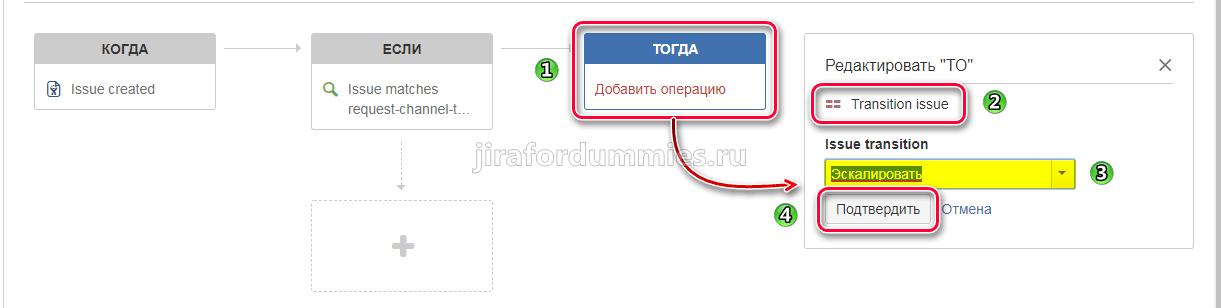 Редактирование условия ТОГДА правила автоматизации в Jira SD