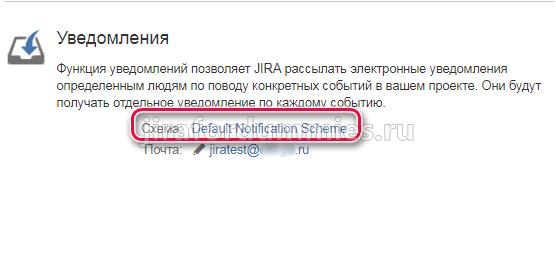 Схема уведомлений по умолчанию в проекте Jira SD