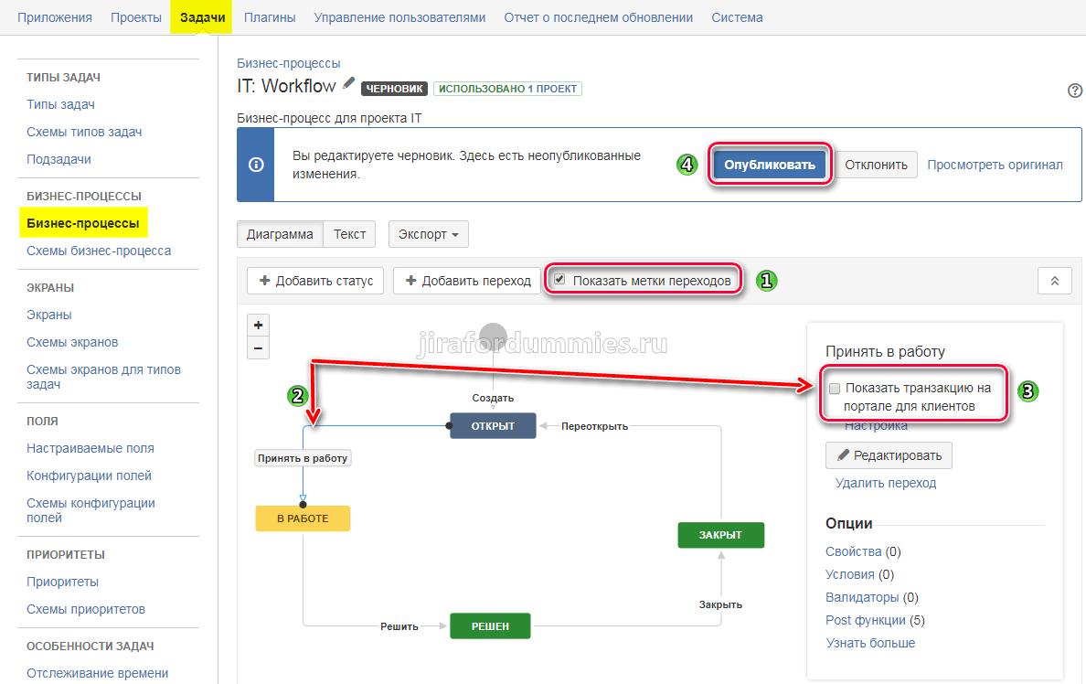 Изменение бизнес-процесса Jira SD для работы с порталом