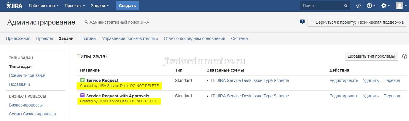 Системные типы задач в Jira SD