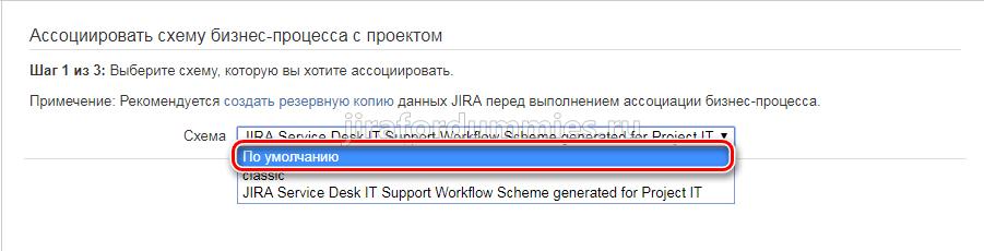 Изменить схему бизнес-процесса в JIRA SD