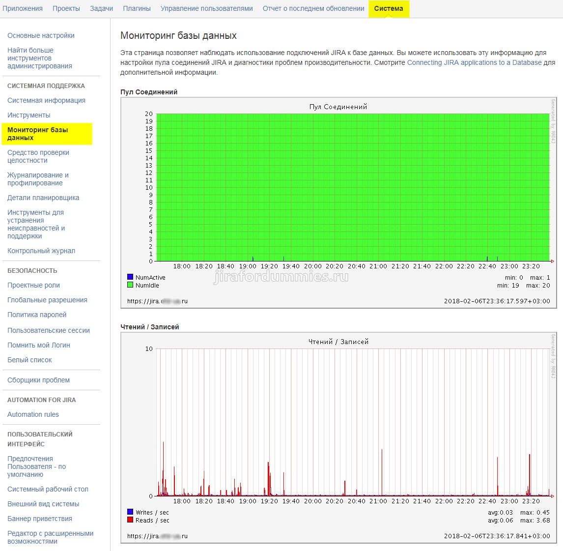 Jira SD Система Мониторинг базы данных